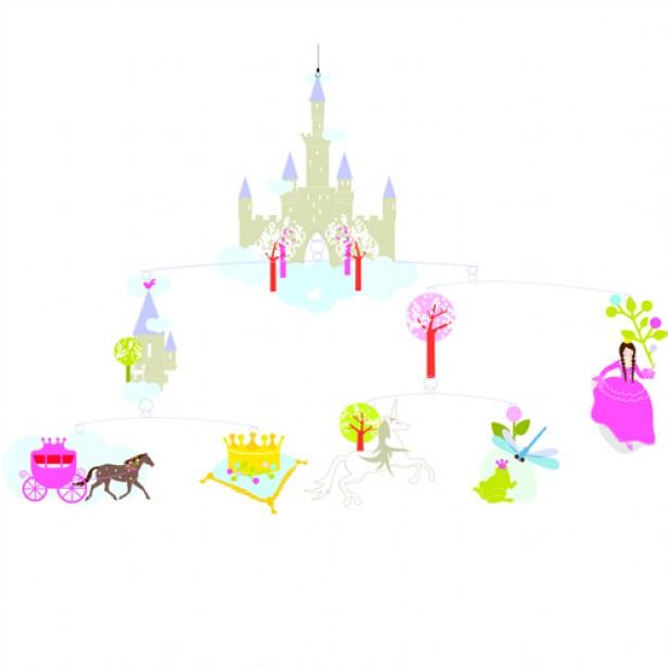 Decoratii mobile camera copilului Djeco